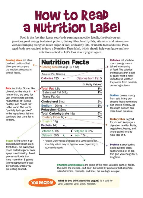 label cuisine btx crossfit how to read a nutrition label