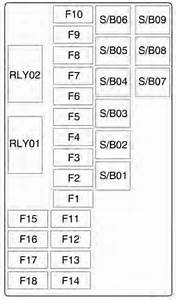 Chevrolet Trax  2013  - Fuse Box Diagram