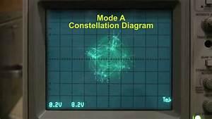 Qam Constellation Diagrams Discussion - Cmx7163  U0026 Cmx7164