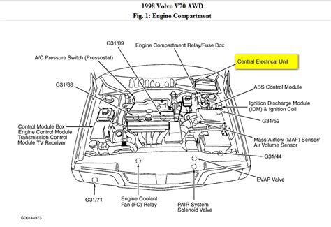 2000 volvo s80 engine diagram automotive parts diagram