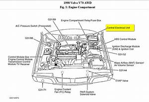 Wiring Diagram For 2000 Volvo S80