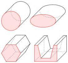 Kreisvolumen Berechnen : zylinder geometrie wikipedia ~ Themetempest.com Abrechnung