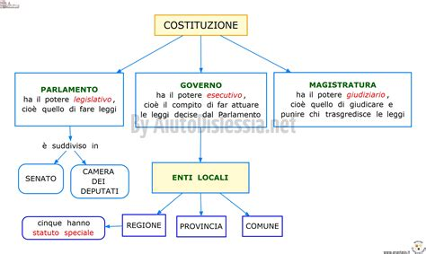 Saggio Breve Sull Illuminismo Italiano Prof Triolo 2015