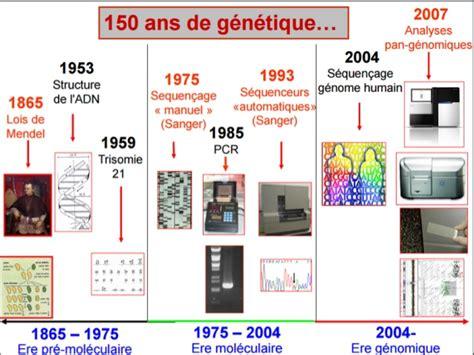 si鑒e atb tunisie génétique médicale en tunisie situation et perspectives