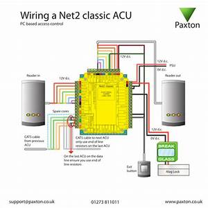 Paxton Access  Net2 Classic Wiring Training Card
