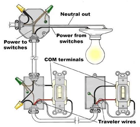 Home Wiring by Home Electrical Wiring Basics Residential Wiring Diagrams