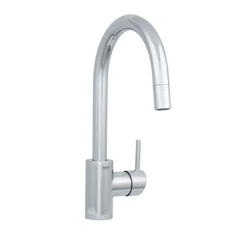 Hansgrohe Kitchen Faucet Hose   Kitchen Design Ideas