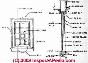 Doors  U0026 Windows  Home  How To Buy  Inspect  Install Or