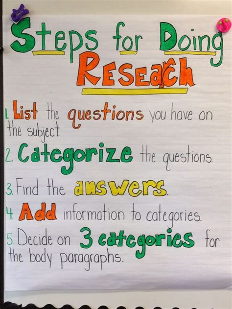anchor charts  research papers google search