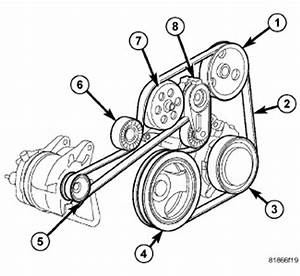 2007 jeep mander belt routing diagram 2007 get free With diagram moreover 2007 dodge charger on jeep undercarriage diagram