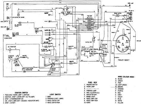 Tractor Ignition Switch Wiring Diagram Forums