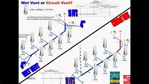Sait Plumbing Wet Vent Vs Circuit Vent Tutorial