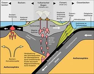 File Volcanic Arc System Svg Svg