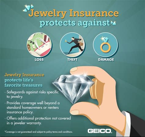 Does Renters Insurance Cover Theft Geico  Car Insurance