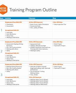 New Hire Training Plan Template Training Outline Templates 7 Free Word Pdf Format
