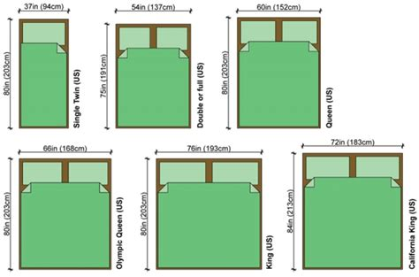 Dimensions Of A Queen Bed Queen Bed Width Sealy Hybrid 12