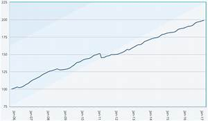 ILS Funds Return 0.57% In July, But U.S. Storms Erode Some ...