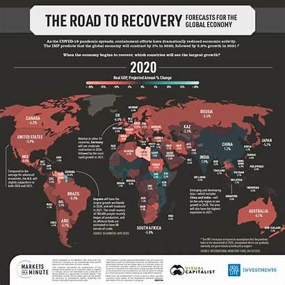 Forecast Covid Recovery Economic Coronavirus Map Animated