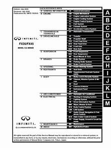 Infinity S50 Series  Fx35    Fx45 2008 Service Manual