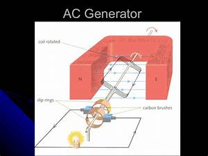 Electromagnetic Induction 12 2