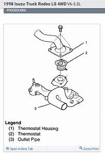 Thermostat Location   1998 Isuzu Rodeo 3 2l Dohc 24v  101