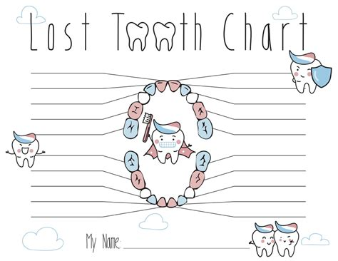 tooth fairy chart calgary dentist sw calgary dental clinic