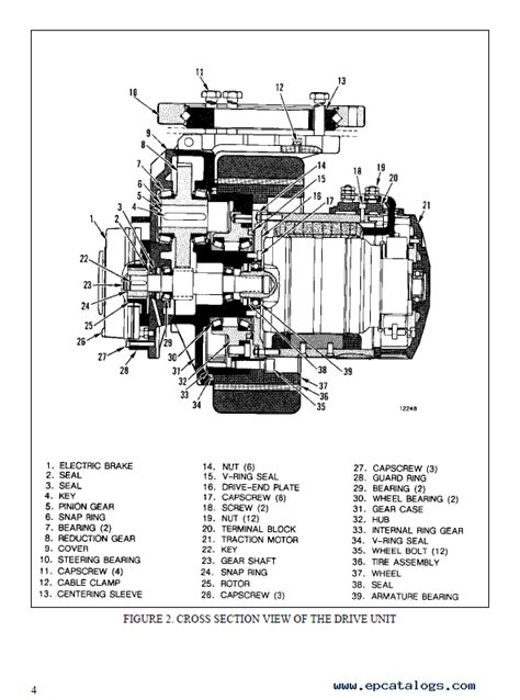 Electric Motor Class by Hyster Class 2 C176 R40eh Motor Narrow Aisle Trucks Pdf