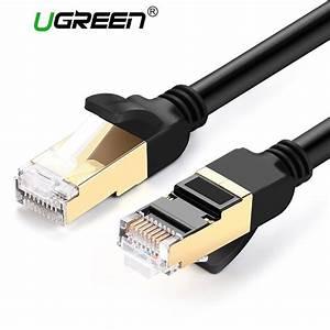 Cable Rj45 Cat 7 : ugreen cat7 ethernet cable rj 45 network cable utp lan ~ Melissatoandfro.com Idées de Décoration