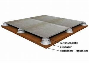 Terrassenplatten Verlegen Auf Splitt : outdoor terrasse fliesen thomas ~ Michelbontemps.com Haus und Dekorationen