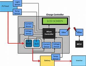 Mobile Charger Circuit Diagram Free Download