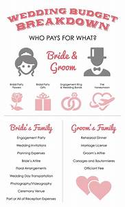 25 best ideas about wedding budget breakdown on pinterest With how much should my wedding budget be