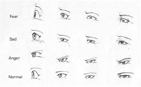 striderbadguys art tips drawing heads faces eyes