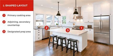 popular kitchen layouts design tips  inspiration