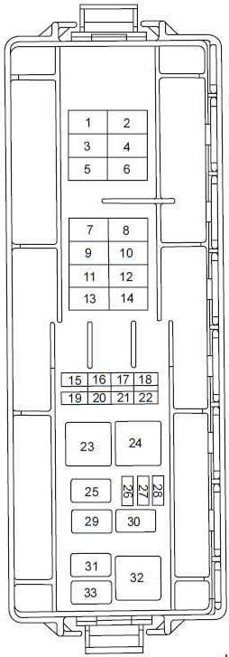 2005 Ford Tauru 30 Fuse Box Diagram by Ford Taurus 1999 2007 Fuse Box Diagram Auto Genius