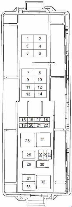 1999 Ford Taurus Fuse Diagram 25813 Netsonda Es