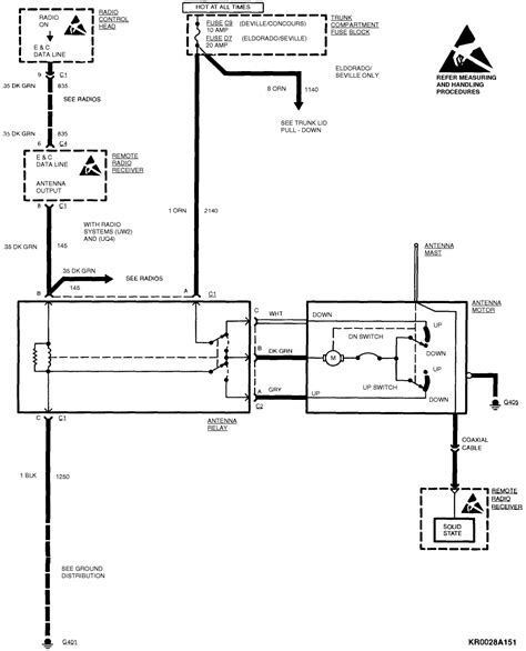 1994 Cadillac Wire Diagram by How Do I Instal An Aftermarket Radio In My 1994 Cadillac