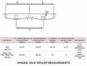 Placement Of Front And Rear Hangers When Building A Tandem