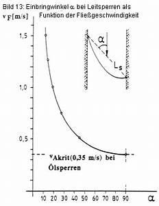 Relativgeschwindigkeit Berechnen : umwelt online anforderungen an vorgefertigte schwimmende lsperren f r binnengew sser 2 ~ Themetempest.com Abrechnung