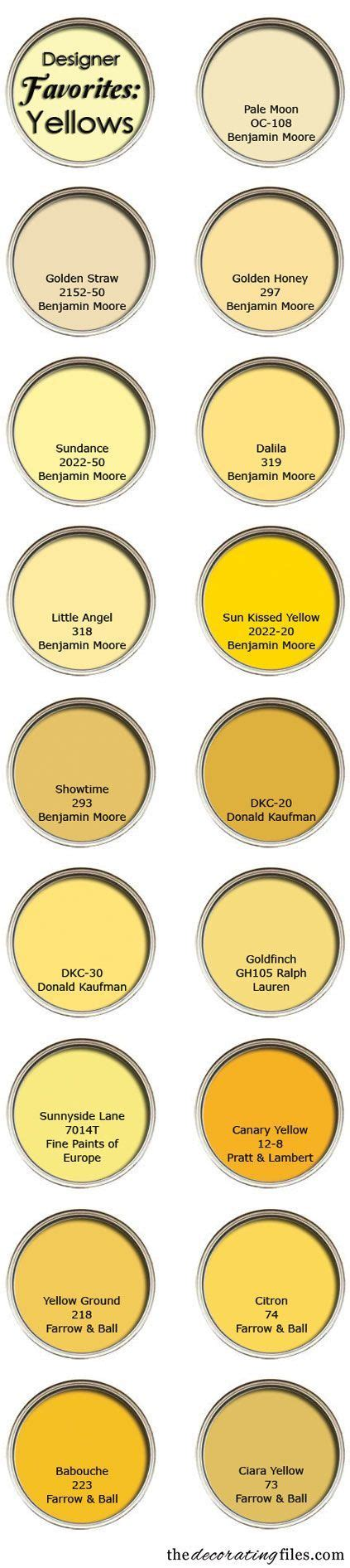 yellow paint colors i yellow in the kitchen i def