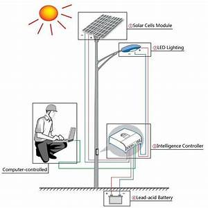 6m Multi Functional Q235 Conical Solar Powered Light Pole
