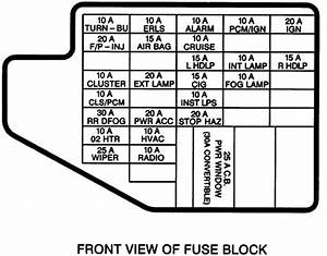 check the cig fuse in the in car fuse box left side first With fuse box diagrams further chevy silverado center instrument panel fuse
