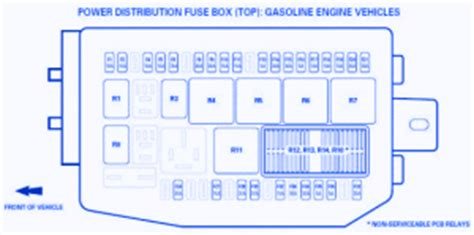 jaguar xtype  power distribution fuse boxblock
