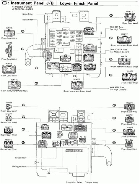 2000 Fuse Diagram by For Of A 2001 Toyota Solara Fuse Box Diagram Wiring Library