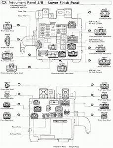 2000 Fl80 Fuse Box Diagram