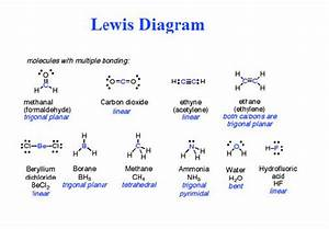Kcl Lewis Diagram