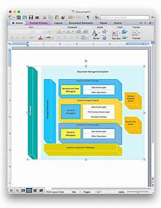 How To Add A Block Diagram To A Powerpoint Presentation