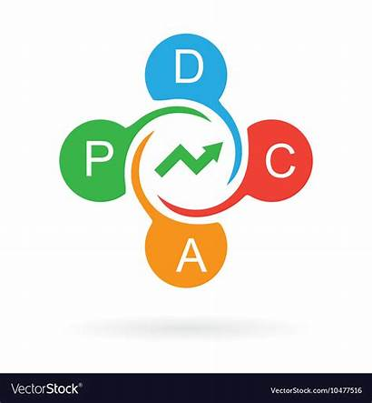 Pdca Improvement Continuous Cycle Vector Learn Royalty