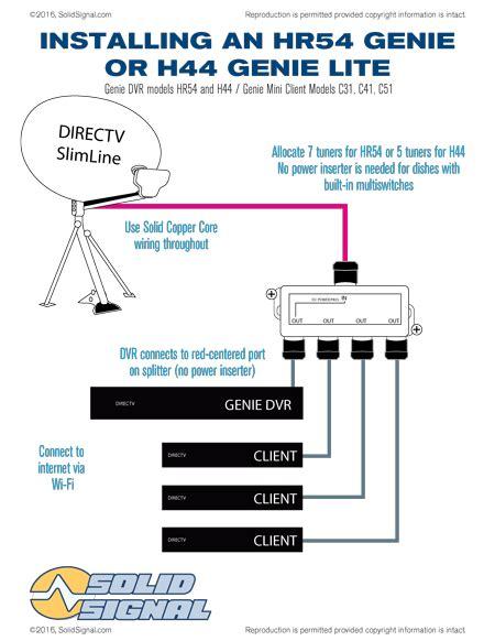 directv setup diagrams 22 wiring diagram images wiring