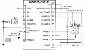 Mdc020