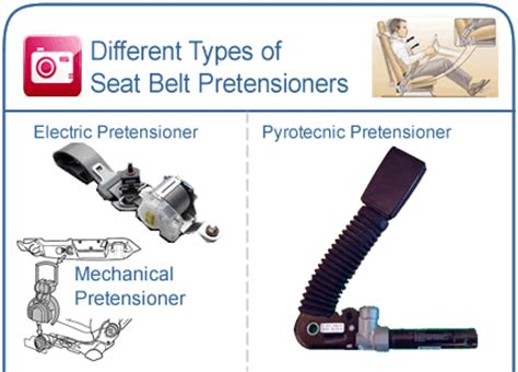 vehicle technology seat belt pretensioner absolute